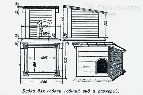 Размеры будки для немецкой овчарки своими руками